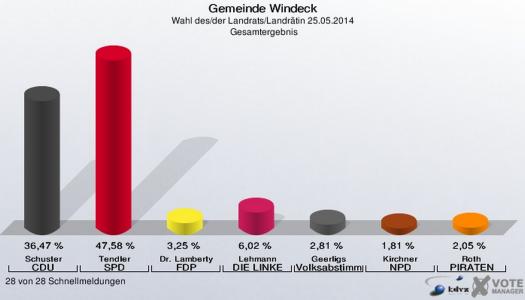 Landratswahl-Windeck-2014
