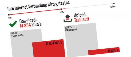 DSL Test Breitband